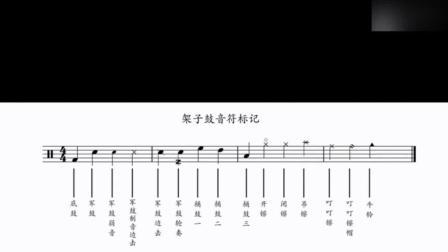逆架子鼓教学视频全集_架子鼓新手教学_赵志架子