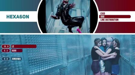 EXID新歌DDD彩色声线MV版