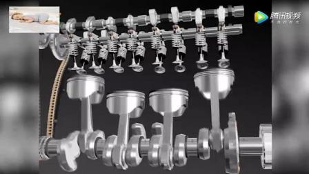 科学探索: 汽车涡轮是如何工作的! 真实解读
