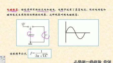 電感和電容儲能元器件電磁震蕩的原理和過程
