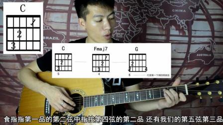 【第1课】10分钟轻松学吉他右手指法六线还车贷技巧图片
