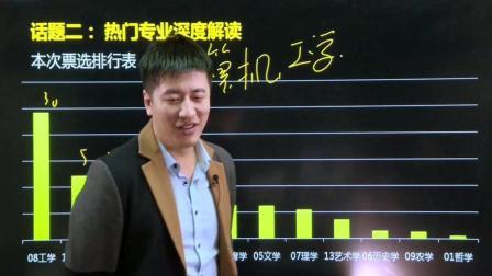张混子本科:老师初中小学初中研究生高中的的雪峰同学图片