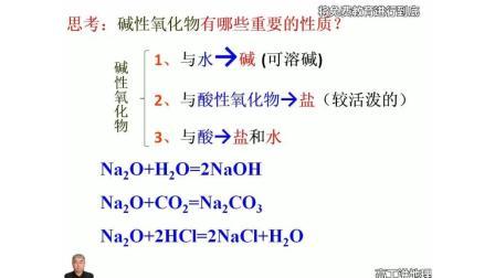 高工課堂人教高中化學必修1第3章金屬及其化合物2幾種重要的金屬化合物1鈉的重要化合物
