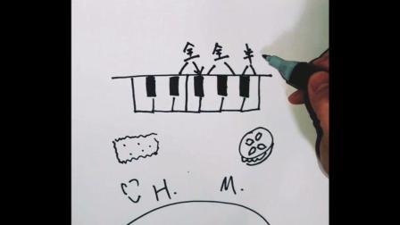 手绘乐理.90秒学会音乐系列.夹心饼干