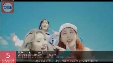 2019的韩国mv排行榜_韩国mv排行榜2013 –