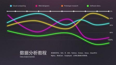 陈老师数据分析教程之SPSS多元线性回归分析(1)