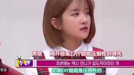 宇宙少女成员在韩知名度排行, 程潇稳占第一, 吴