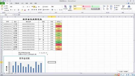 CCT真题讲解Excel试题4