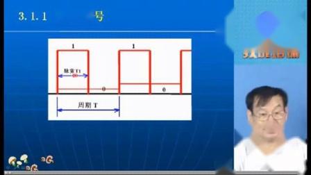 數字電路基礎 03 什么是脈沖信號?(脈寬、占空比、上升沿、高低電平、正負邏輯)