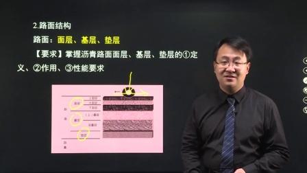 京华网校董祥老师-二级建造师-市政实务