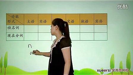 (1)语法Ving 用法回顾总结词汇选修6(Unit5)(2012高二英语同步强化班名师教学视频11讲)