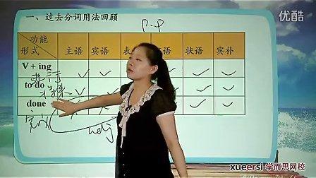 (1)总复习重点语法词汇总结各种考试题型的复习方法分享第一段(2012高二英语同步强化班名师教学视频11讲)
