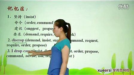 (2)语法:虚拟语气(二)在宾语从句中的用法词汇选修6(Unit2)(2012高二英语同步强化班名师教学视频11讲)