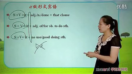 (3)语法 it用法(一)作形式主语形式宾语词汇选修6(Unit3)(2012高二英语同步强化班名师教学视频11讲)