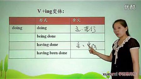 (4)语法Ving 用法回顾总结词汇选修6(Unit5)(2012高二英语同步强化班名师教学视频11讲)