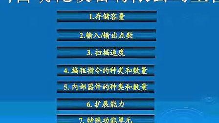 2012-12-16                           58:05 三菱fx系列plc