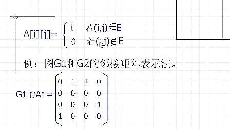 数据结构与算法 哈工大