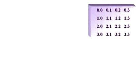 谭浩强版C教程程序设计语言视频(曾怡主讲)-配种视频所有大型动物图片