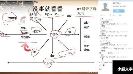 【大耳朵yy课堂】mouse老师四六级,考研英语词汇讲解2013-05-10