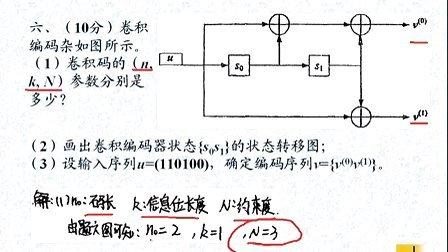 北交大/北京交通大学通信系统原理考研真题答案