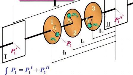 机械原理-平衡-动平衡计算-new