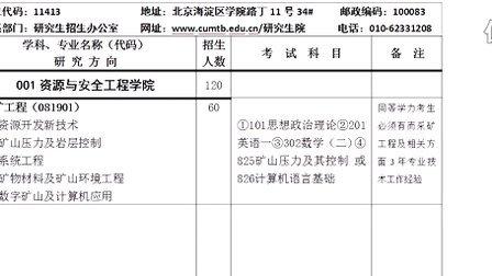 育明教育:中國礦業大學采礦工程考研參考書目,復試分數線