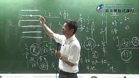13.乾坤卦解(三)