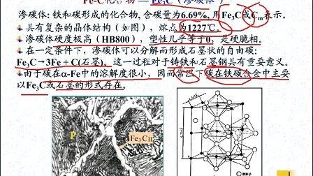 材料科學基礎考點精講(第8講  鐵碳相圖,上)(考研胡庚祥石德珂劉智恩)