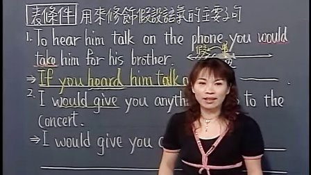 台湾谢孟媛英语全套视频音标语法190集 - 播单
