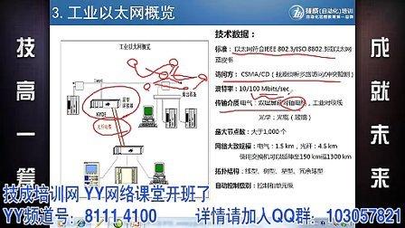 【西門子以太網通信技術】.01.SIMATIC-NET簡介工業以太網01