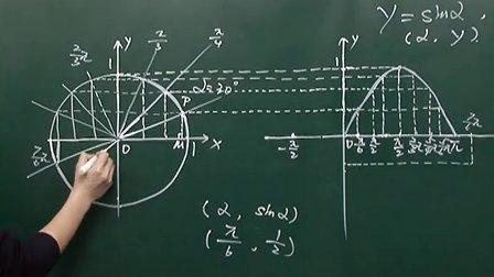 49 同角三角函数关系式 诱导公式的应用 - 教育