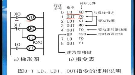 plcfx2n-48mr接线图