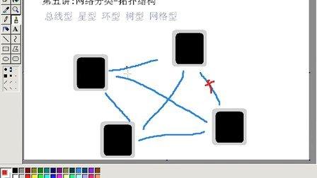 混合型网络拓扑结构的优缺点