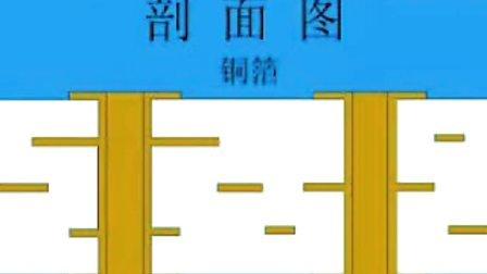 印制板基础与波峰焊工艺
