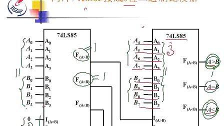 数字电路(石油大学)