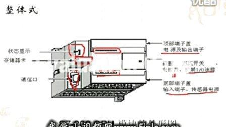 西门子s7-200编程视频第8集-plc硬件结构和工作原理
