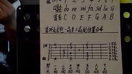 吉他教学入门(20)