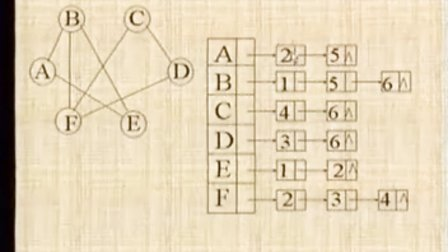 严蔚敏 数据结构与算法