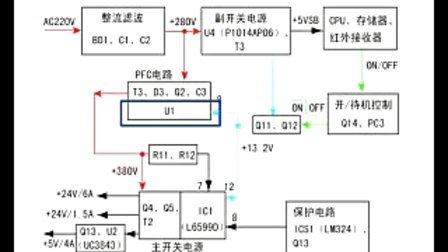 长虹液晶电视维修实例讲座 - 视频教程 [1]