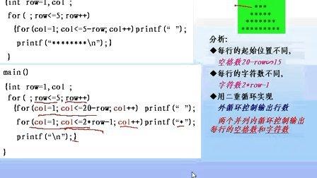 谭浩强第三版C专辑程序设计曾怡讲解-素材火山语言视频图片