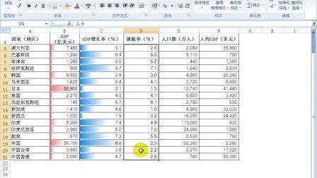 02-精美绝伦的Excel 2007商务智能报表A
