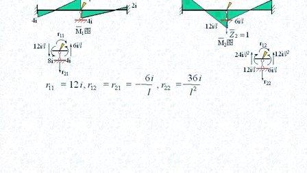 中南大学结构力学32 高清视频在线播放