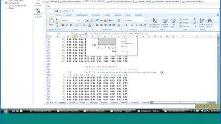 ChemBioOffice中为生物学家生命科学家准备的研发工具软件