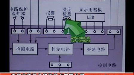 01電磁爐的整機結構和工作原理