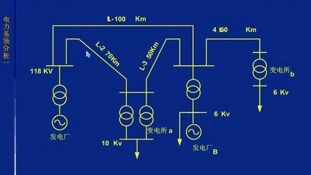 西安交通大学电力系统分析1