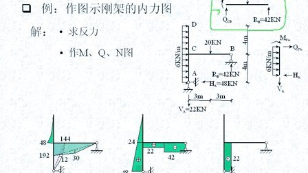 中南大学结构力学5
