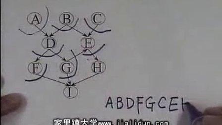 清华大学课程---数据结构