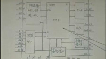 康佳t系列高清电视原理与维修视频讲座