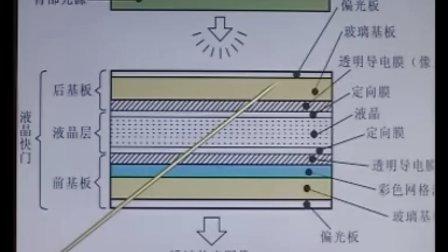 液晶电视显示器原理与维修液晶电视机-02