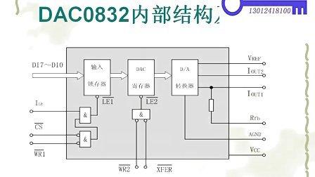 手把手教你学51单片机与proteus第十三讲数模转换器dac0832的原理与